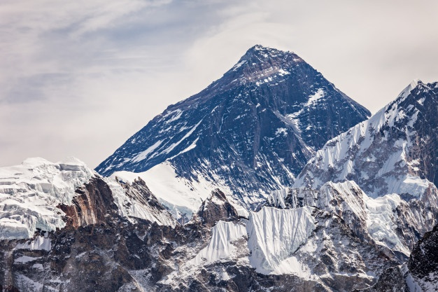 mount Everest Expedition Cost, Itinerar