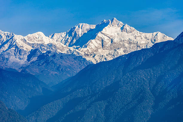 Mount Kanchenjunga expedition cost