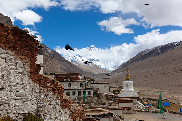 Tibet Tour Cost, Detail, Itinerary, Price & Route